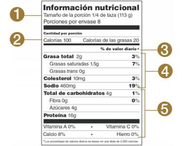Etiqueta nutricional ejemplo